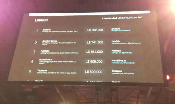 Launch Festival leader board showing amount of funding raised
